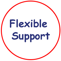flexible support